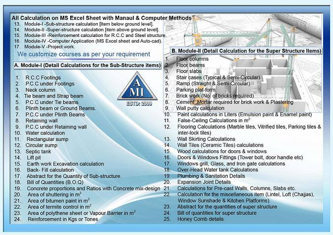 Quantity Surveying of Courses Offered Al-Madina Institute of